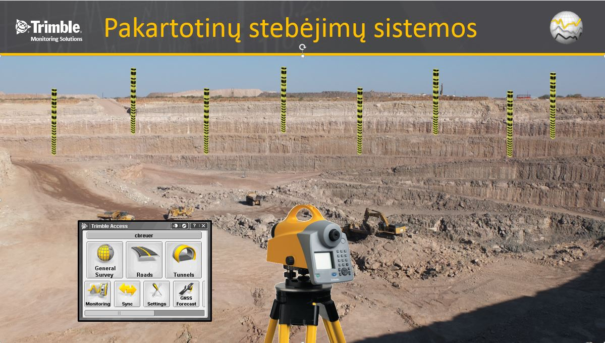 Trimble monitoring dini