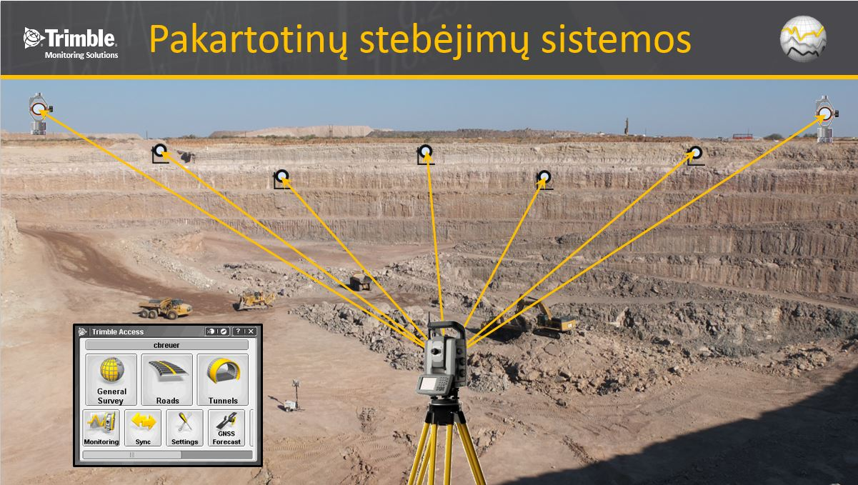 Trimble monitoring ts