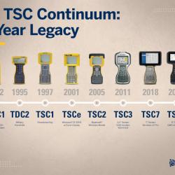 Trimble duomenų kaupiklių raida nuo 1992 metais sukurto TDC1 iki šių dienų Trimble TSC5