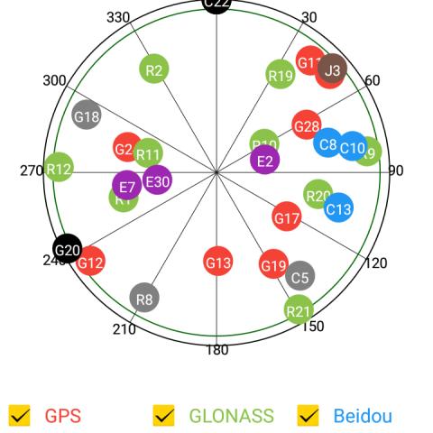 Spectra Precision Survey Mobile - Satelitų išsidėstymas