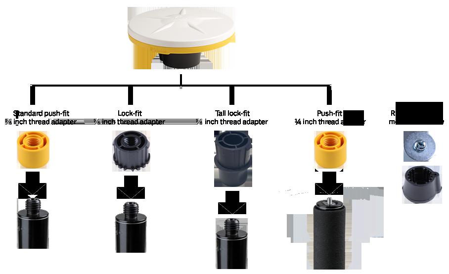 Trimble Catalyst DA1 antenos montavimo opcijos