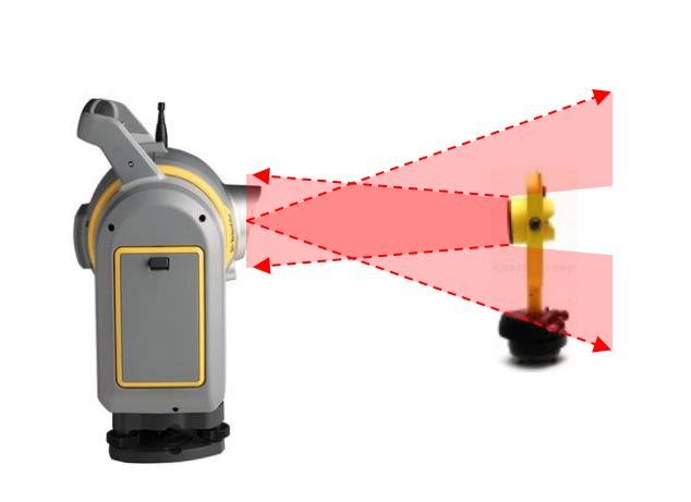Iliustracija 1 rodo, kaip SX12 apsišviečia reflektorių ir šviesa atsispindi atgal į prietaisą.